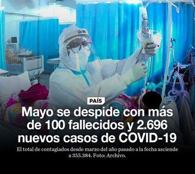 Mayo se despide con más de 100 fallecidos y 2.696 nuevos casos de COVID-19