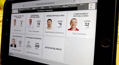 TSJE lanza simulador online para conocer mejor el voto electrónico – Diario TNPRESS