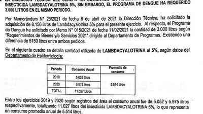 La Contraloría investigará de oficio denuncia de despilfarro en Senepa