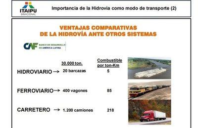 Poco interés mostró Brasil en planteo sobre esclusa para Itaipú