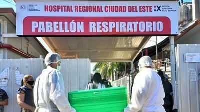 Mayo negro en    Alto Paraná con casi 8 muertos por  Covid cada 24 horas