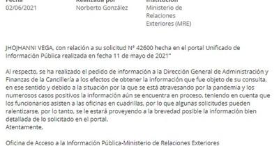 La Nación / Cancillería se escuda en la pandemia para no proveer de información