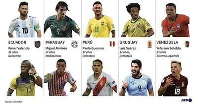 La Nación / Ahora todo se enfoca en la Copa América