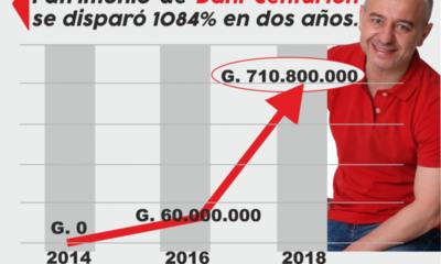 Dani Centurión y su increíble salto patrimonial de 1080 %