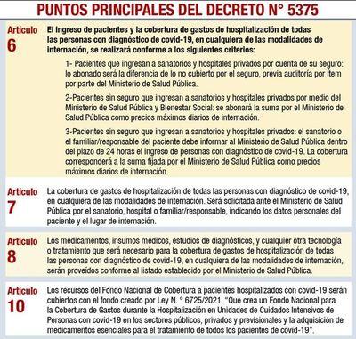 """Diputados integran una comisión que controlará la ley """"Covid Gasto Cero"""""""
