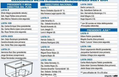 Renovación de cargos definirá a los  candidatos, línea y fondos del PLRA