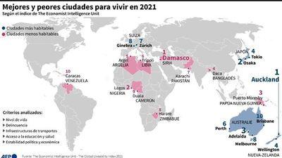 La pandemia sacude la clasificación de las mejores ciudades del mundo