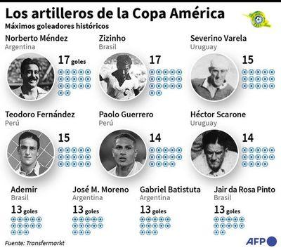 """Messi, """"Kun"""" y Vargas"""