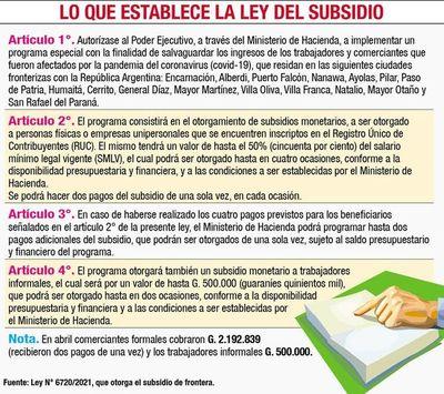 Hacienda acredita hoy el segundo pago del subsidio
