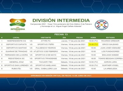 Cambio de horario en el juego Deportivo Capiatá vs. Sportivo Iteño