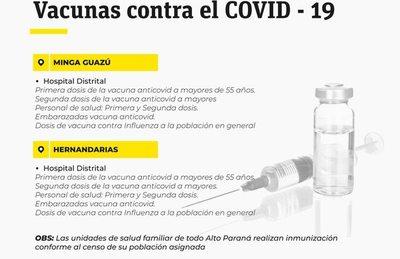 Alto Paraná permanece en tercer lugar en cantidad de muertes por COVID-19