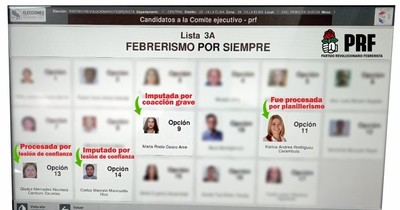 La Nación / Imputados por caja paralela de Asunción, camuflados de febreristas