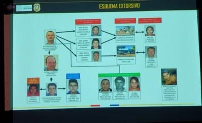 Extorsión a colono: Imputan y piden prisión para el grupo coaccionador