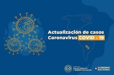 Salud reporta 117 fallecidos por Covid-19 y 2.149 nuevos casos positivos