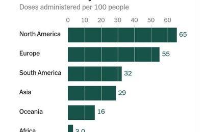 ¿Bien público global, o mercancía?