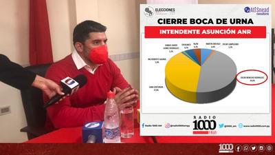 Óscar Rodríguez se impone por 7 puntos a Dani Centurión