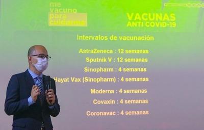 Vacunación anticovid-19: Salud Pública destinará jueves y viernes a inmunizar solo segunda dosis