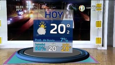 Pronóstico: Fresco a caluroso y muy húmedo con bajas probabilidades de lluvia