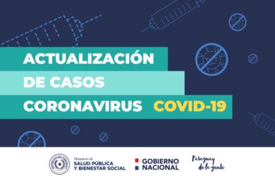 Salud reporta 124 fallecidos por Covid-19 y 2.148 nuevos contagios