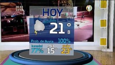 Pronóstico: Fresco a caluroso y muy húmedo con probabilidades de lluvia