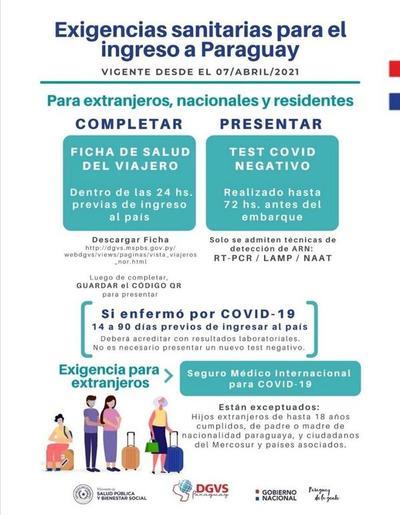 COVID-19: requisitos para el ingreso al país – Prensa 5