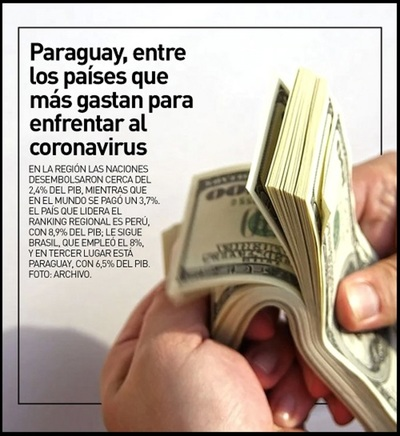 Paraguay el que más gasta, pero no en favor del pueblo