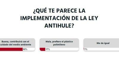 La Nación / Votá LN: lectores están a favor de la ley antihule