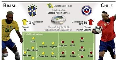 La Nación / Brasil, favorito ante Chile