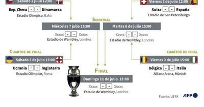 La Nación / Bélgica busca hacer historia contra Italia