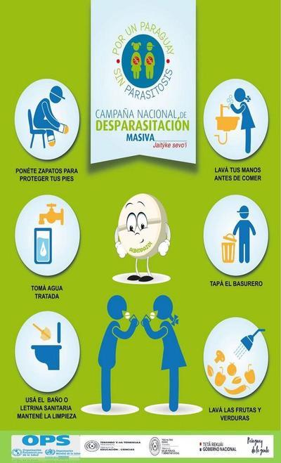 """Campaña de desparasitación se reactivará en """"modo COVID-19"""" – Prensa 5"""