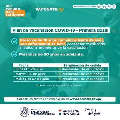 COVID-19: Nuevo récord de vacunados y búsqueda de recursos para seguir cubriendo gastos médicos