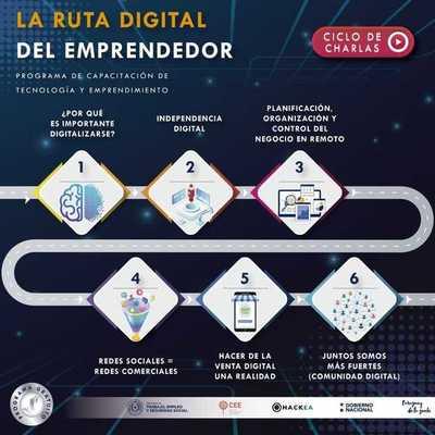 La ruta digital del emprendedor busca mejorar competitividad en el mercado