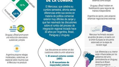 Uruguay avisa al Mercosur que negocia fuera del bloque