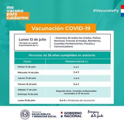 VacunaciónCovid-19: Lunes trabajadores esenciales y desde el martes mayores de 35 años