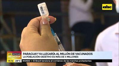 Paraguay ya llegaría al millón de vacunados