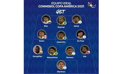 La Conmebol dio a conocer el once ideal de la Copa América – Prensa 5