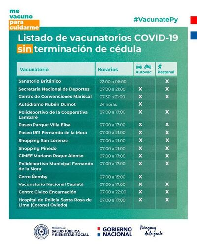 Aumentan a 15 los vacunatorios que no controlarán terminación de cédula