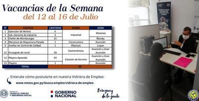 Noventa puestos laborales disponibles en la Vidriera de Empleo •