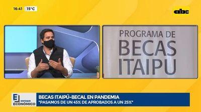 Becas de Itaipú-Becal en pandemia