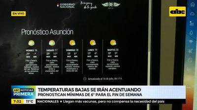 Pronostican mínimas de 6°C para el fin de semana