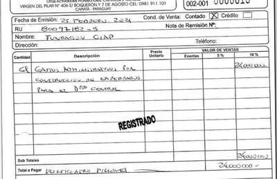Suma de facturas presentadas por ONG CIAP supera G. 6.749 millones