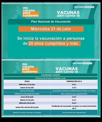 Habilitan vacunación a jóvenes desde 20 años y a adolescentes con comorbilidad