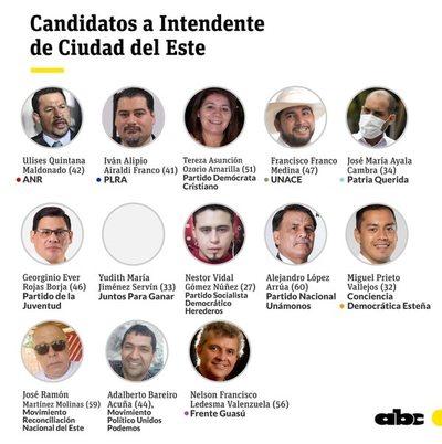 Trece candidatos aspiran a intendencia de Ciudad del Este