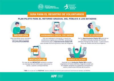 Salud habilitó portal para registro de quienes quieran asistir a partidos de futbol de plan piloto