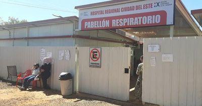 Covid-19: ocupación de camas está bajo el 40% en el Hospital Regional de Ciudad del Este