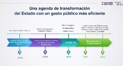 Ejecutivo presentó proyecto de Compras Públicas a Pacto Global Paraguay