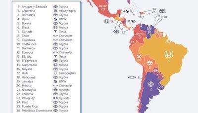 Toyota es la marca de auto más popular en América Latina
