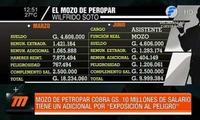 Mozo de Petropar cobra G. 10 millones mensuales