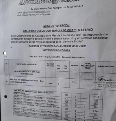 Intentan desprestigiar entrega de Merienda Escolar en Caazapá, denuncian