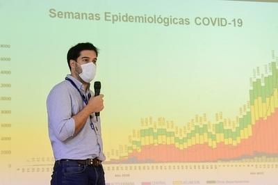 Seis casos confirmados de la variante delta en Paraguay